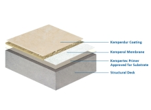 Kemper System Liquid Applied Resin Waterproofing Systems