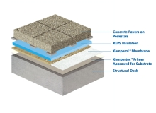 Kemper System Waterproofing Membranes For Plaza Irma