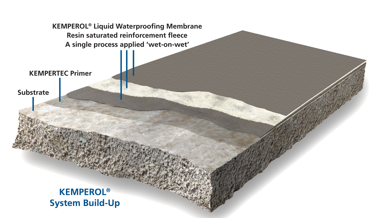 Kemperol Liquid Roofing And Waterproofing